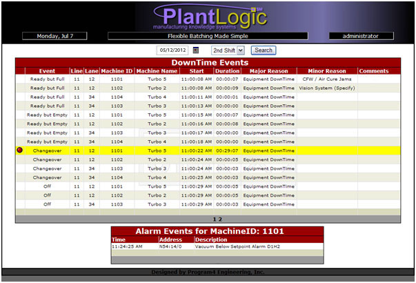 PlantLogic Downtime Reporting Screen