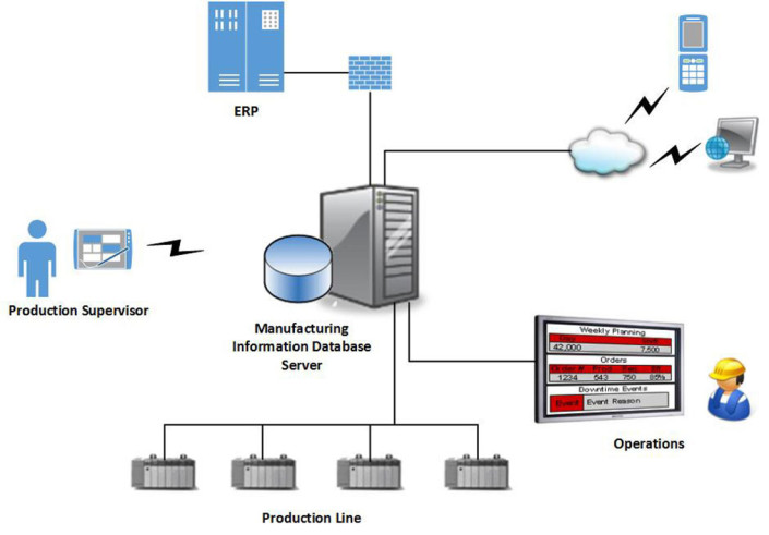 PlantLogic-MOM-PlantLogic - Manufacturing Automation and Information Systems